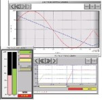 Instrument-Controller Diferensial