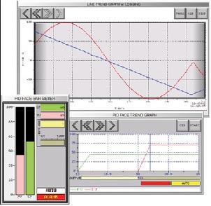 Instrument-PID grahic