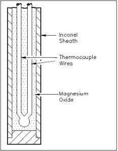 TC kontruksi