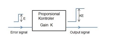 proportional kontroler input-output