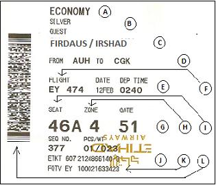 Cara Penulisan Nama Pada Tiket Pesawat