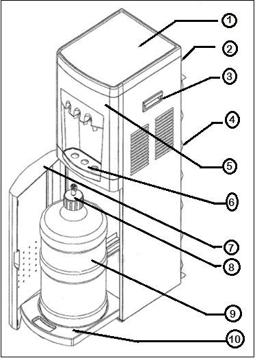 bagan dispenser galon bawah view depan