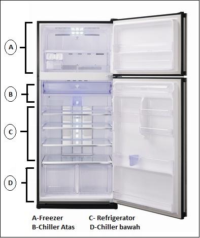 Cara Mengatasi Kulkas 2 Pintu Bagian Bawah Tidak Dingin