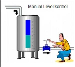 Level kontrol manual