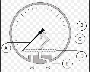 diaprgahma pressure gauge