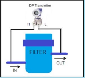DP transmitter untuk filter