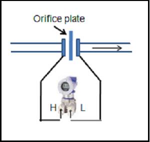 DP transmitter untuk flow