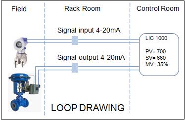 memahami fungsi differential pressure transmitter. Black Bedroom Furniture Sets. Home Design Ideas