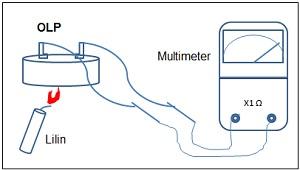OLP kulkas 1 pintu posisi normal