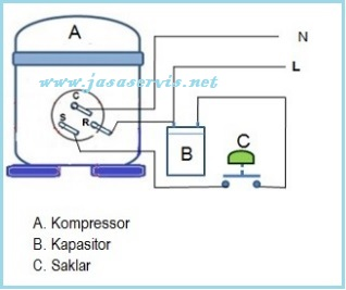 kapasitor run kompresor