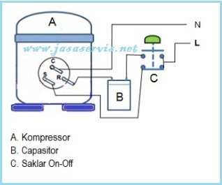 kapasitor start kompresor
