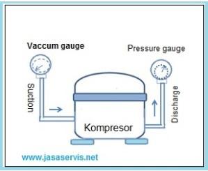kompresor testing