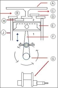 kontruksi kompresor kulkas
