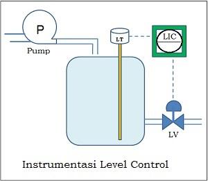 instrumentasi level control