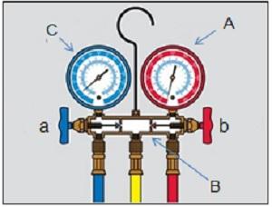kontruksi manifold