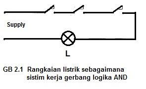 rangkaian listrik AND