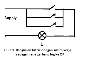 rangkaian listrik OR