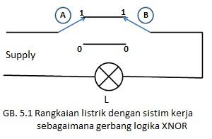 rangkaian listrik XNOR