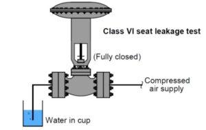 Seat Leakage
